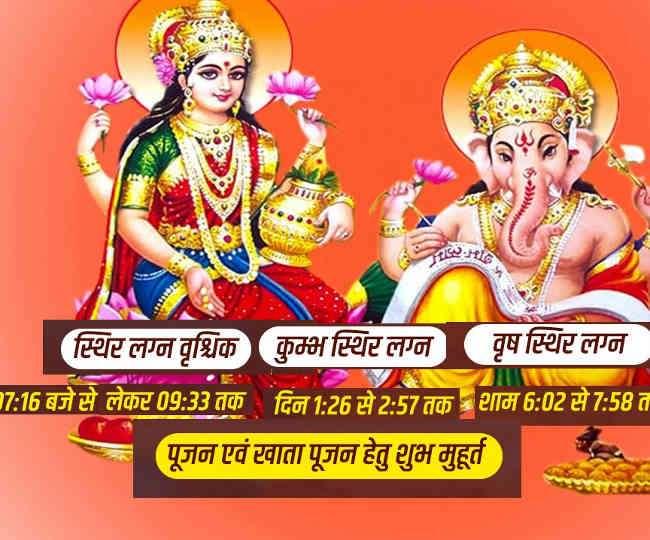 Know about Laxmi puja and Choghadiya muhurat according to Panchang