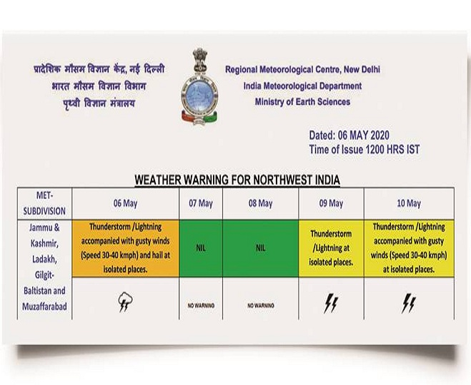 Gilgit-Baltistan and Muzaffarabad belong to India, IMD's revision of its weather forecast criteria makes it clear