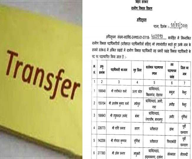 41 BDO transferred in Bihar and 99 CO also changed see