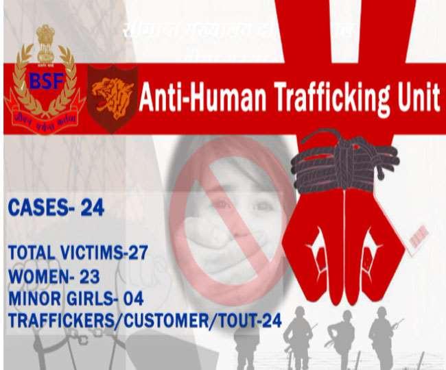 मानव तस्करी पर बीएसएफ ने कसी नकेल, पांच माह में 27 महिलाओं को कराया मुक्त, 24 दलाल भी पकड़े