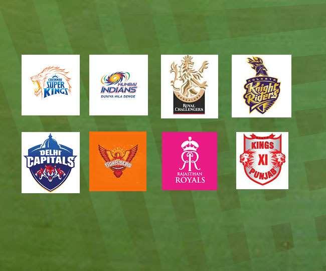 IPL 2021 के कप्तानों की लिस्ट (फाइल फोटो)