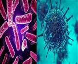 PGI में भर्ती कोरोना संक्रमित सिरसा की महिला की दूसरी रिपोर्ट भी पॉजिटिव