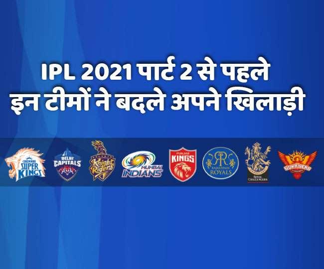 IPL 2021 के पार्ट 2 से पहले बदले गए हैं इतने खिलाड़ी (फोटो ट्विटर आइपीएल)