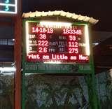 ऑनलाइन एयर क्वालिटी मॉनीटरिंग बोर्ड से रोज पता चलेगा शहर में प्रदूषण का हाल Prayagraj News
