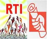 RTI से पाया हक, अब होगा पूरा भुगतान Gorakhpur News