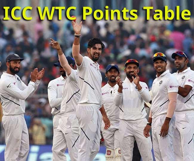 ICC टेस्ट चैंपियनशिप में तीसरे स्थान पर पहुंचा इंग्लैंड, जानिए किस पायदान पर है टीम इंडिया