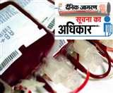RTI से मिली चौकाने वाली सूचना, दान दिए गए इस खून की कोई कीमत नहीं, सैकड़ों यूनिट फेंका Panipat News