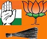 Delhi Election 2020 : AAP, कांग्रेस और भाजपा के बीच ट्वीटर वार, लगा रहे एक-दूसरे पर आरोप