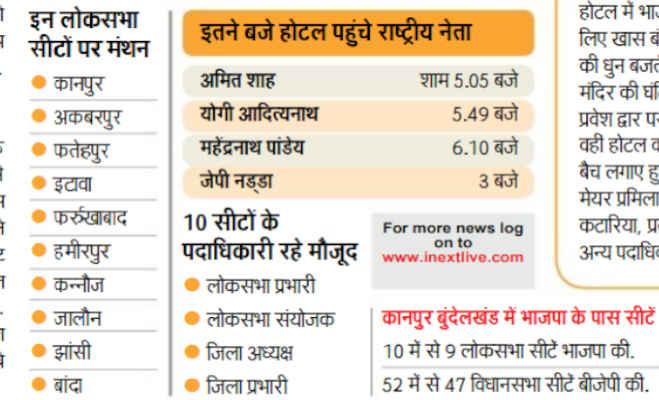 लाेकसभा चुनाव 2019 : अमित शाह ने कानपुर में नेताओं को दिए जीत के ये 'शाही' मंत्र