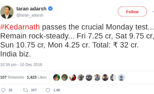 box office collection: सारा-सुशांत ने 4 दिनों में की इतने करोड़ की 'केदारनाथ' यात्रा,इन वजहों से '2.0' पर पड़ी भारी