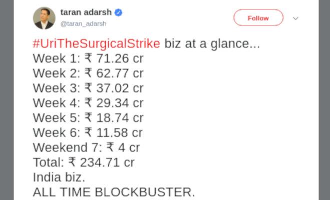 box office collection: एयर स्ट्राइक के बाद 'उरी' की कमाई और दमदार,'टोटल धमाल' 100 करोड़ के पास