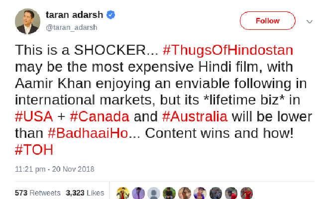 box office collection: 'बधाई हो' ने पूरी की कमाई की डबल सेंचुरी,'ठग्स' को इस वजह हार माननी पड़ी