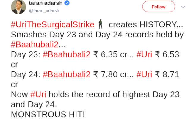 box office collection: 'उरी' बनी 200 करोड़ रुपये कमाने वाली पहली मीडियम बजट फिल्म,तोड़ा 'बाहुबली' का ये रिकाॅर्ड