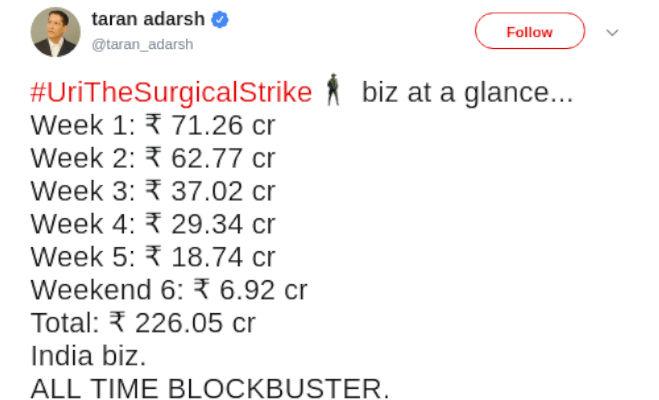 box office collection: 'गली ब्वाॅय' पहुंची 100 करोड़ के इतने पास,पांच दिन में तोड़ डाला कमाई का ये बांध