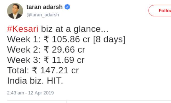 box office collection: 'राॅ' ने 10 दिन में धीरे-धीरे कर डाली इतनी कमाई,'केसरी' भी शानदार