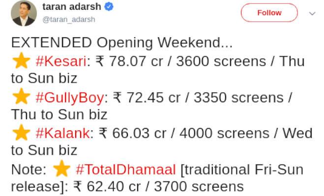 box office collection: 'कलंक' फ्लाॅप हो कर सच में बन गई 'कलंक',पांच दिन में बटोरे इतने ही