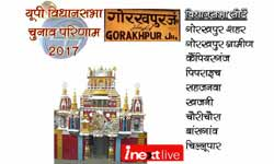 UP assembly election results 2017 : गोरखपुर की नौ सीट्स में आठ पर बीजेपी का कब्जा