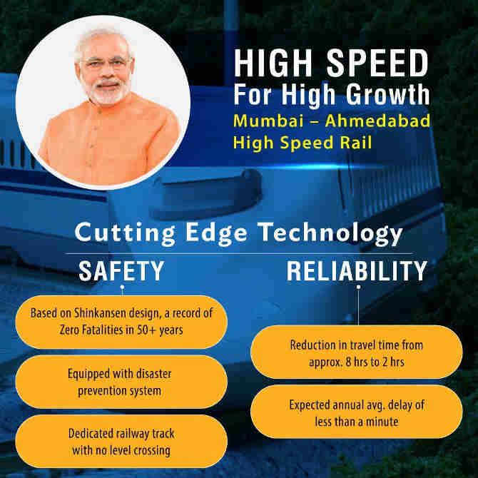 भारत को क्यों चाहिए बुलेट ट्रेन? quora पर पूछे गए सवाल पर रेल मंत्री ने खुद दिया ऐसा जबाब और सबको कर दिया लाजवाब!
