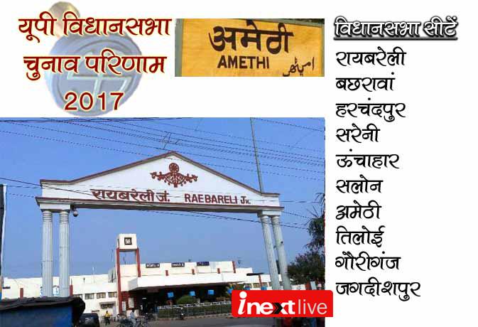 UP assembly election results 2017 : सोनिया की रायबरेली में बीजेपी 3 सीटों पर आगे, वहीं राहुल की अमेठी में भी 3 सीटों पर