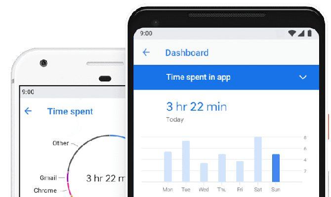 एंड्रॉयड के नए ऑपरेटिंग सिस्टम 9 पाई में मौजूद है आर्टिफिशयल इंटेलिजेंस,अपने स्मार्टफोन पर ऐसे करिये अपडेट