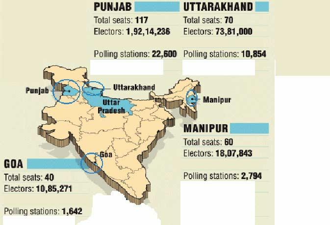 Election Result Live: उत्तराखंड में खिला बीजेपी का कमल, पंजाब का हाथ कांग्रेस के साथ, गोवा मणिपुर में कांटे की टक्कर