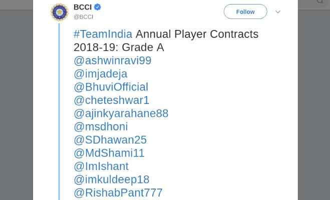 जानें किस भारतीय खिलाड़ी को मिलती है कितनी सैलरी,bcci ने जारी की लिस्ट