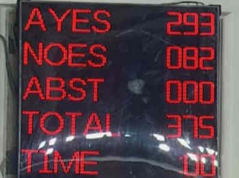 Citizenship Amendment Bill: लोकसभा में बिल को लेकर हुई वोटिंग, पक्ष में 293 और विपक्ष में पड़े  82 वोट
