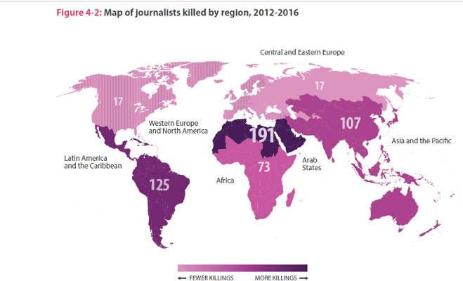 #worldpressfreedomday : बोल कि लब आजाद हैं तेरे,ऐसा कहां है दुनिया में