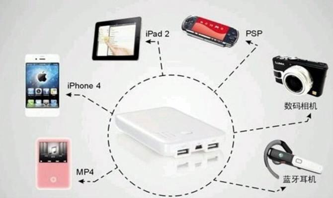 यह चार्जर चलेगा असली Wi-Fi पर! यानि पूरे घर के फोन दूर बैठकर ही हो जाएंगे चार्ज