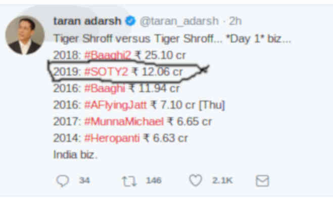 soty 2 box office collection: शानदार शुरूआत के साथ बनी टाइगर श्रॉफ की दूसरी सबसे बड़ी ओपनर