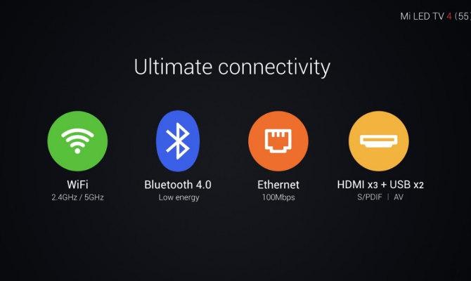 xiaomi भारत में लेकर आई दुनिया का सबसे पतला mi led स्मार्ट टीवी,इसके फीचर्स के आगे सारे टीवी हैं बेकार!